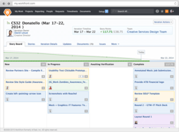 Screenshot #1 of Workfront (Agile Story Board)